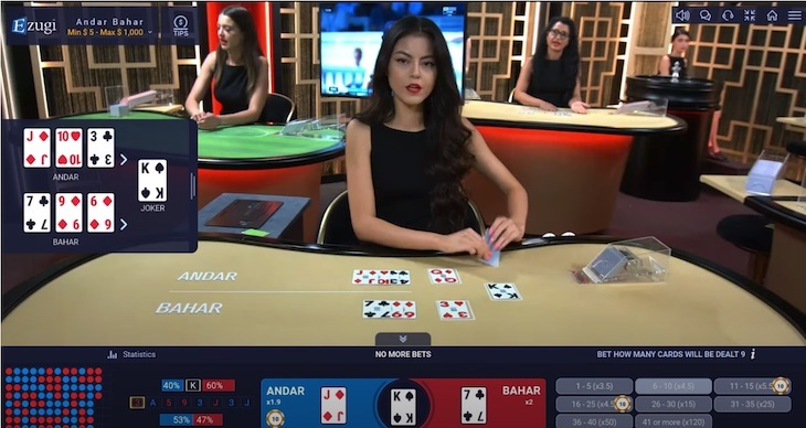 The way forward for Online Gambling